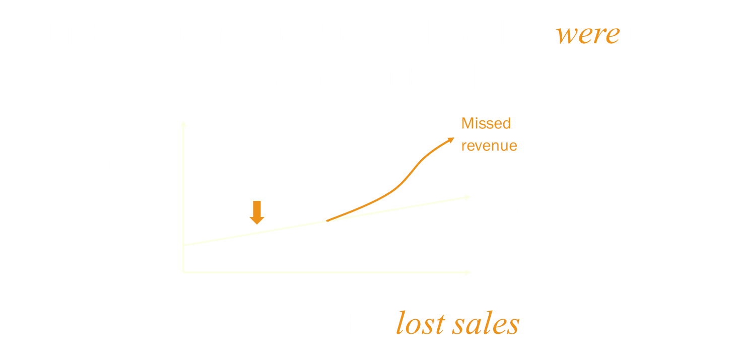 No-one knew when the marketing leads would be ready to speak to salespeople.
