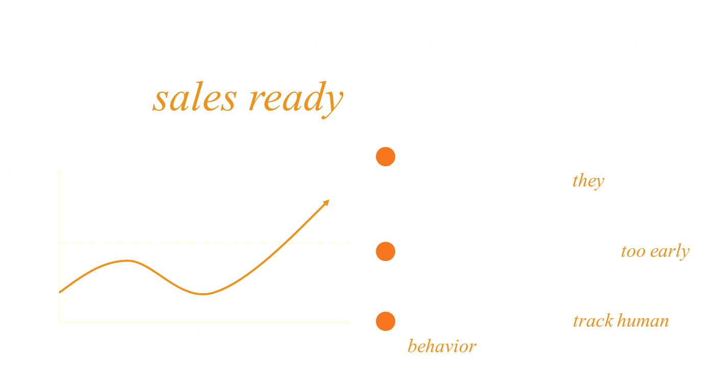 Lesson 5 - engage with marketing leads only when these prospects are sales-ready.
