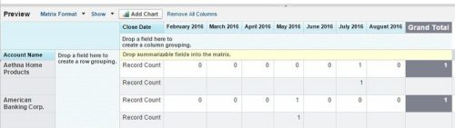 Pull Account Name into the x-axis and Close Date onto the y-axis.